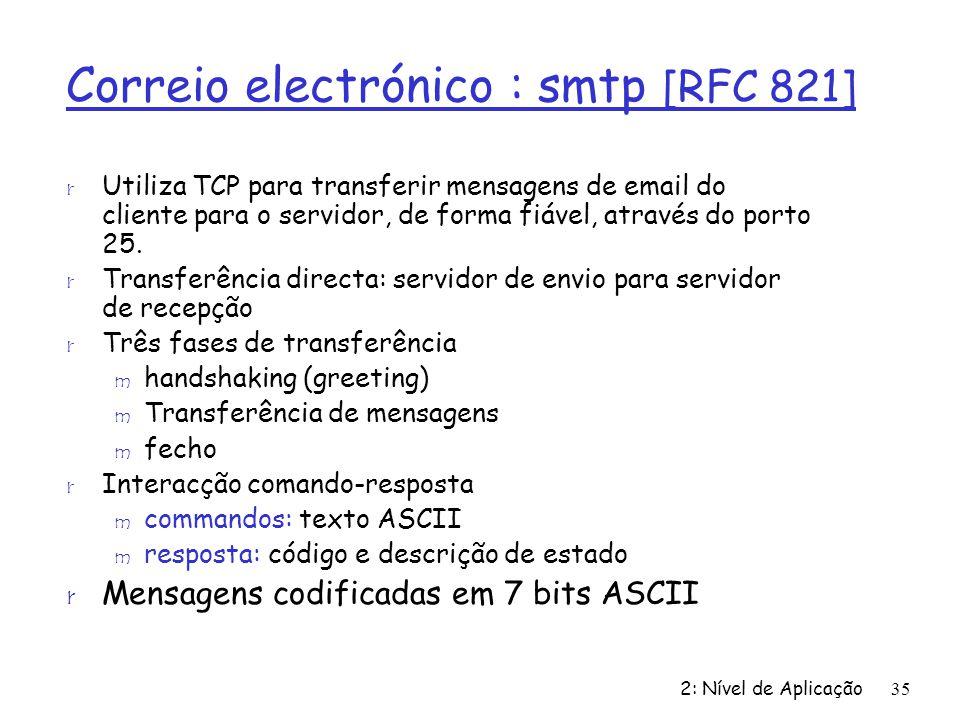 Correio electrónico : smtp [RFC 821]